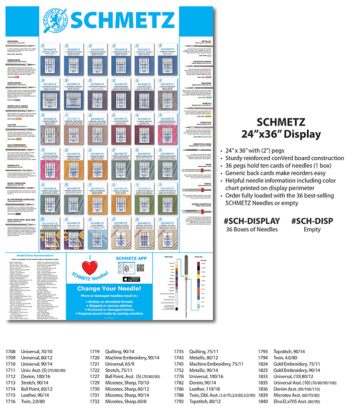 "SCHMETZ 24"" x 36"" Display"